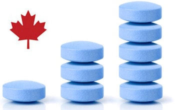 What is Canadian Viagra?